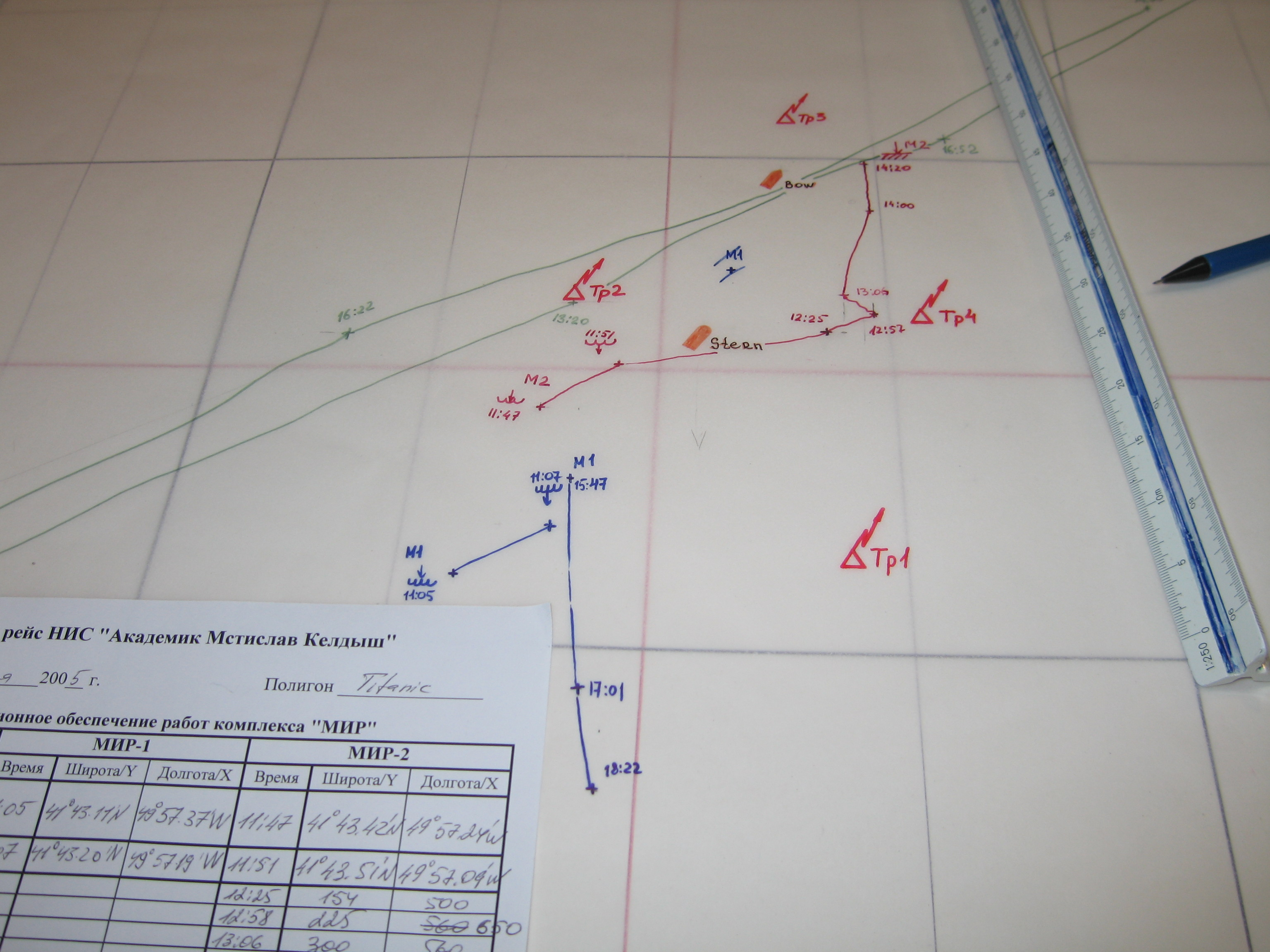 Titanic 009 day one dive one, our actual search areas and track, MIR 1 in blue and MIR 2 in red