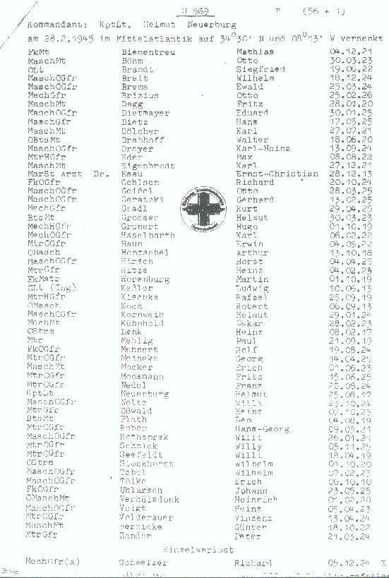U869 Crew Roster